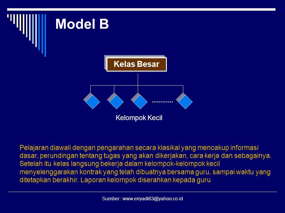 Sumber : www.eriyadi63@yahoo.co.id Model B Kelas Besar Kelompok Kecil Pelajaran diawali dengan pengarahan secara klasikal yang mencakup informasi dasa