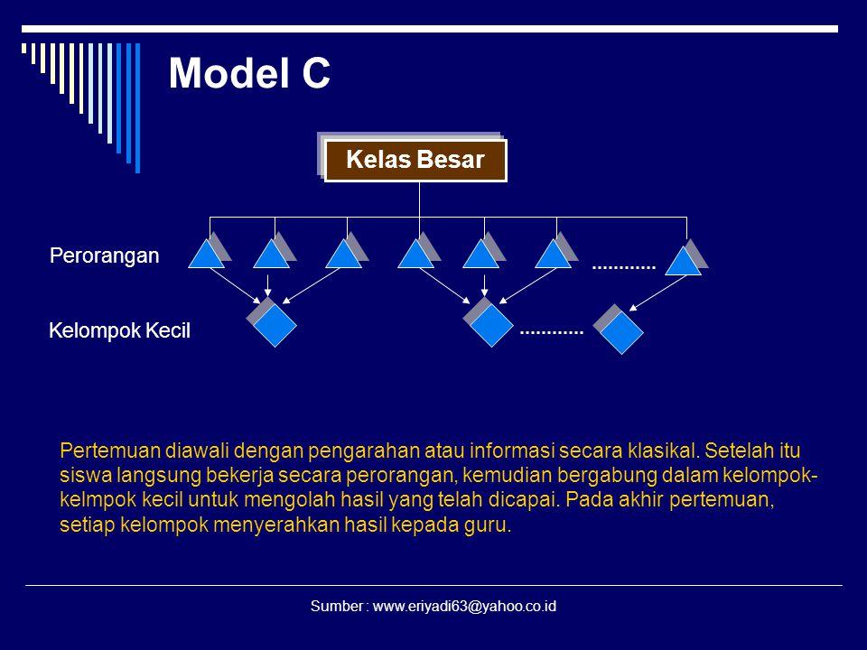 Sumber : www.eriyadi63@yahoo.co.id Model C Kelas Besar Perorangan Pertemuan diawali dengan pengarahan atau informasi secara klasikal. Setelah itu sisw