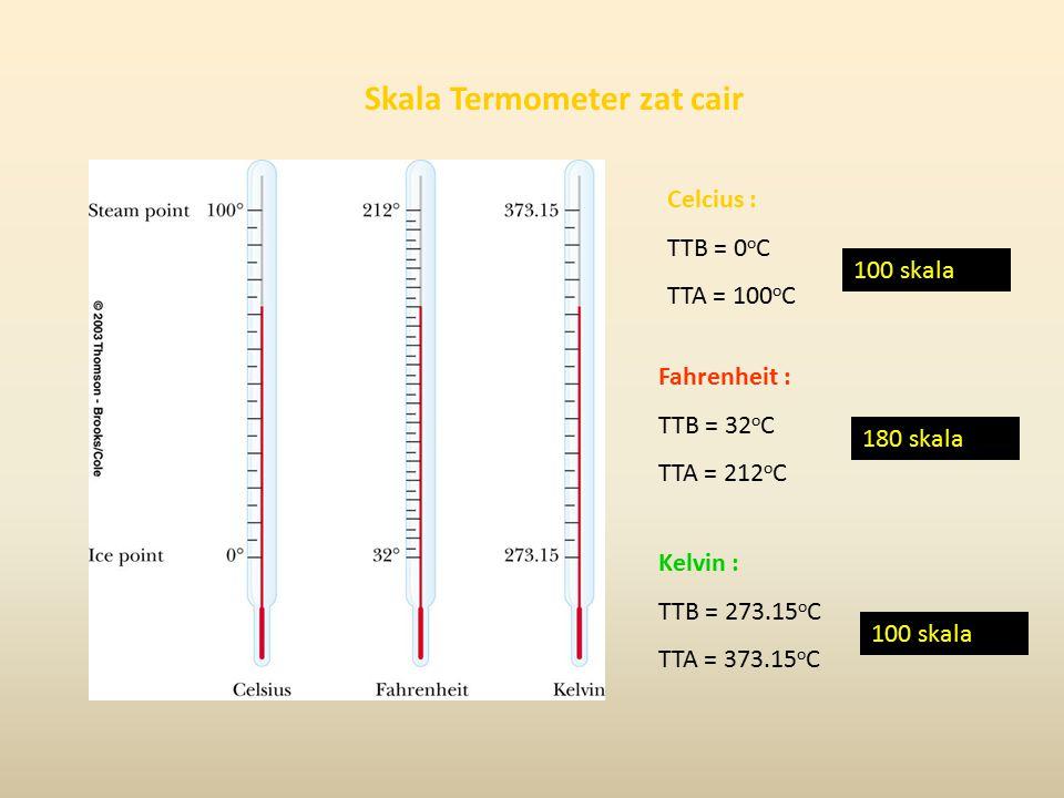 Skala Termometer zat cair Celcius : TTB = 0 o C TTA = 100 o C Fahrenheit : TTB = 32 o C TTA = 212 o C Kelvin : TTB = 273.15 o C TTA = 373.15 o C 100 skala 180 skala 100 skala
