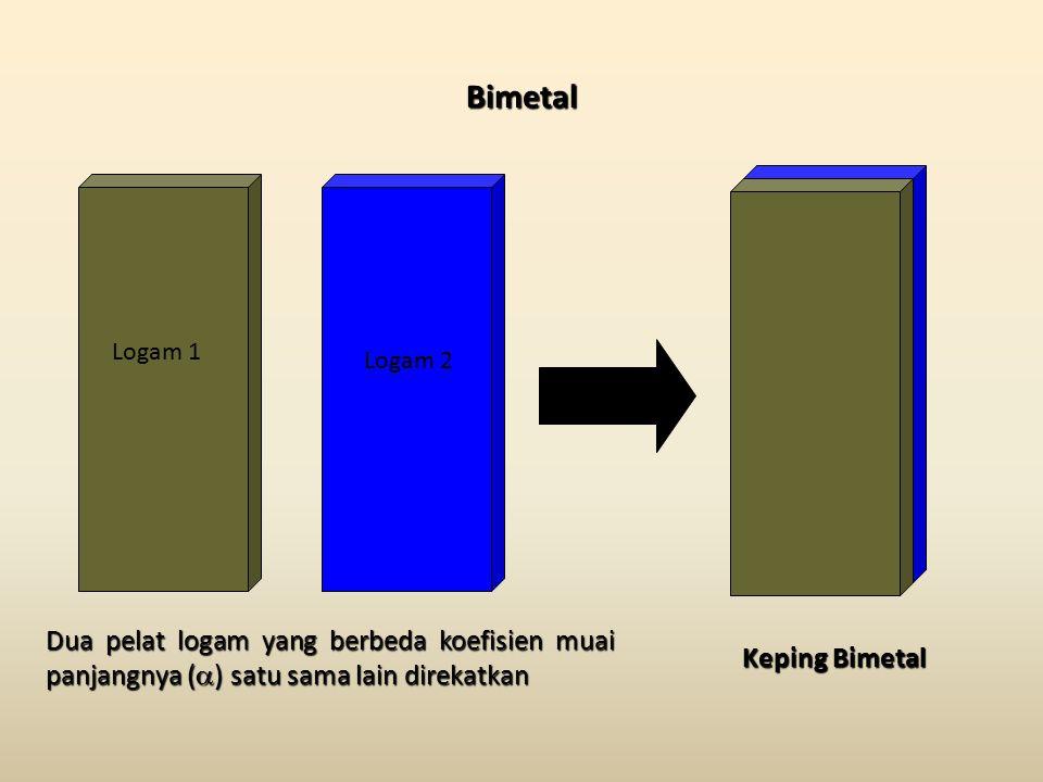 Bimetal Logam 1 Logam 2 Dua pelat logam yang berbeda koefisien muai panjangnya (  ) satu sama lain direkatkan Keping Bimetal