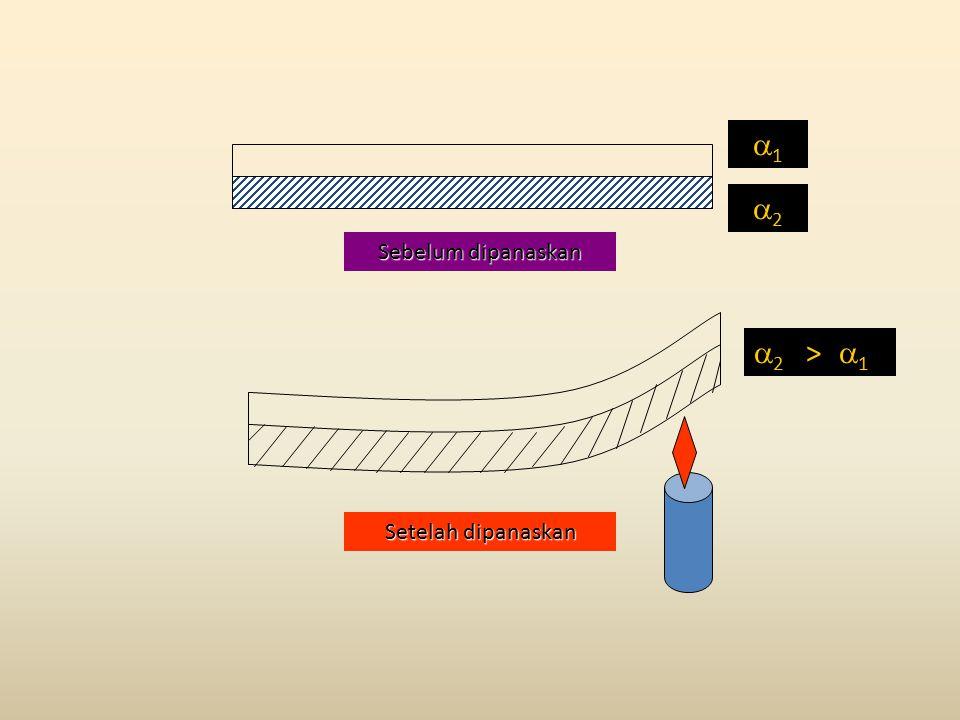 Grafik Perubahan dari Es menjadi Uap Air dan uap Es dan air air uap Penambahan kalor (J) es