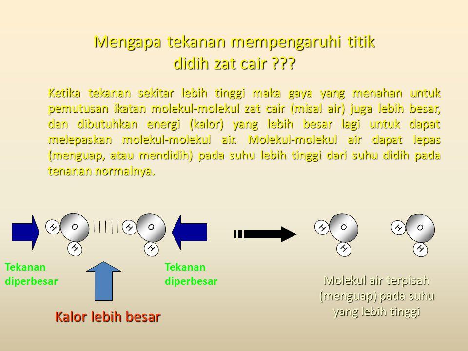Mengapa tekanan mempengaruhi titik didih zat cair ??.