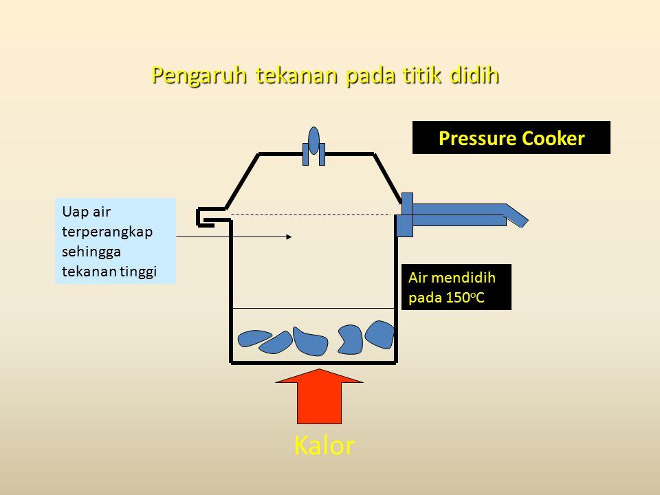 Kalor Air mendidih pada 150 o C Uap air terperangkap sehingga tekanan tinggi Pressure Cooker Pengaruh tekanan pada titik didih