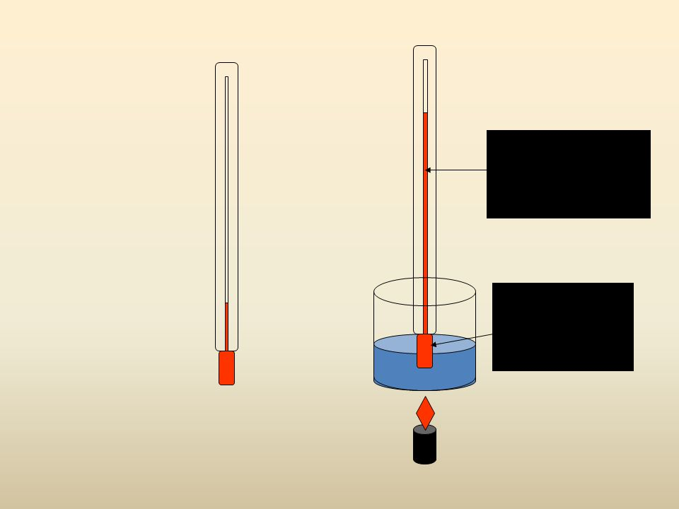 Titik didih zat cair dipengaruhi oleh : Tekanan lingkungan