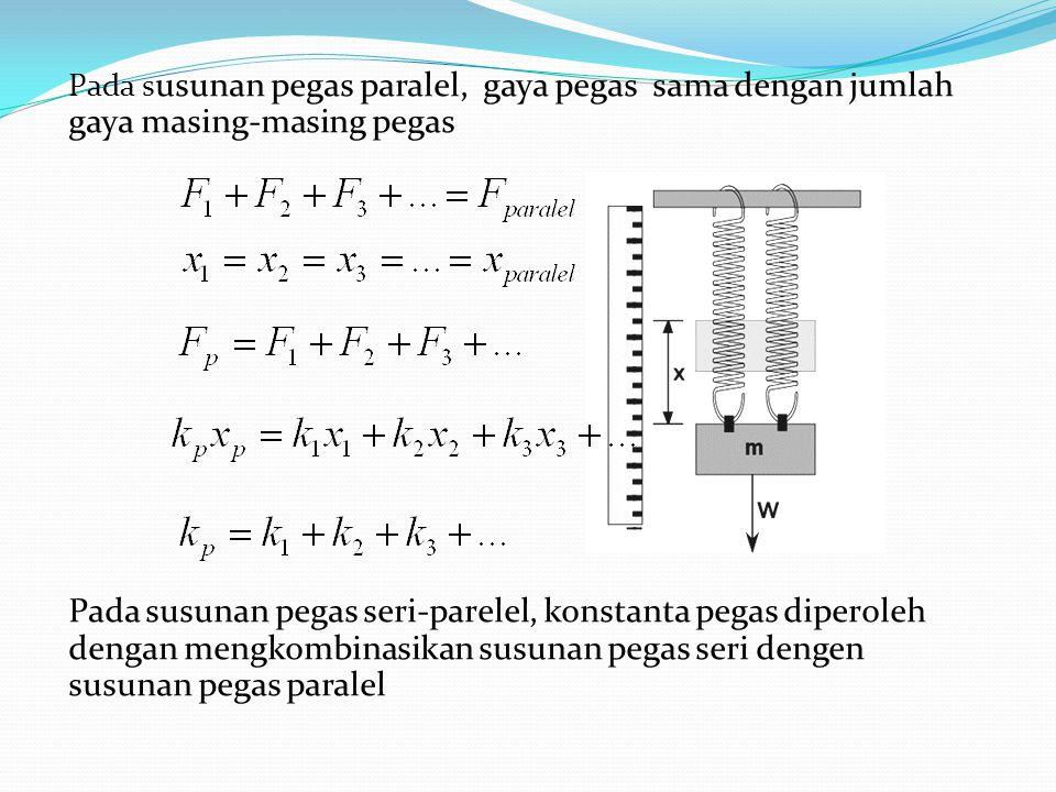 Pada s usunan pegas paralel, gaya pegas sama dengan jumlah gaya masing-masing pegas Pada susunan pegas seri-parelel, konstanta pegas diperoleh dengan