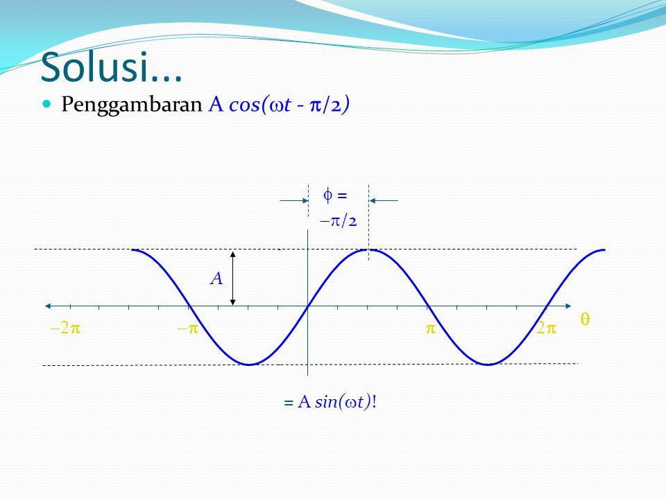 Solusi... Penggambaran A cos(  t -  /2) A  =  /2    = A sin(  t)! 