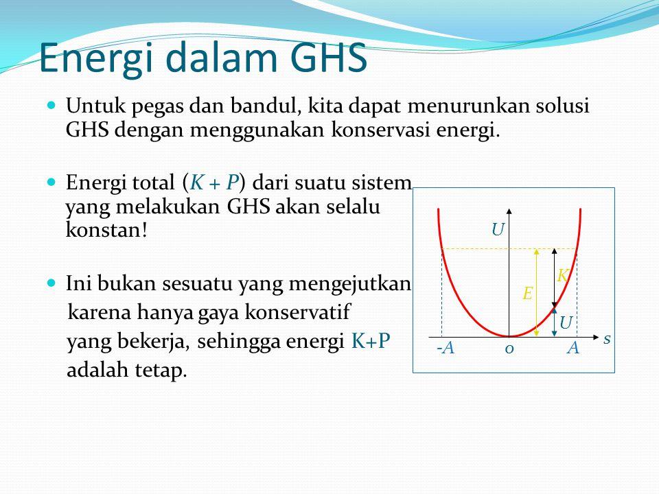 Energi potensial pegas F k x x F Posisi awal F k F Energi potensial pegas dapat dihitung dengan grafik hubungan antara gaya F dengan pertambahan panjang x Usaha = Luas  yang diarsir W = ½ F.x = ½ k.x.x = ½ k.x 2 Usaha gaya tarik (F) = Energi potensial pegas Ep = W Ep = ½ k.x 2