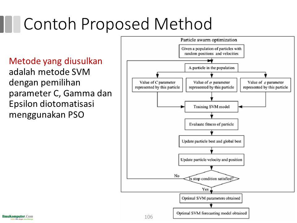 Contoh Proposed Method Metode yang diusulkan adalah metode SVM dengan pemilihan parameter C, Gamma dan Epsilon diotomatisasi menggunakan PSO 106