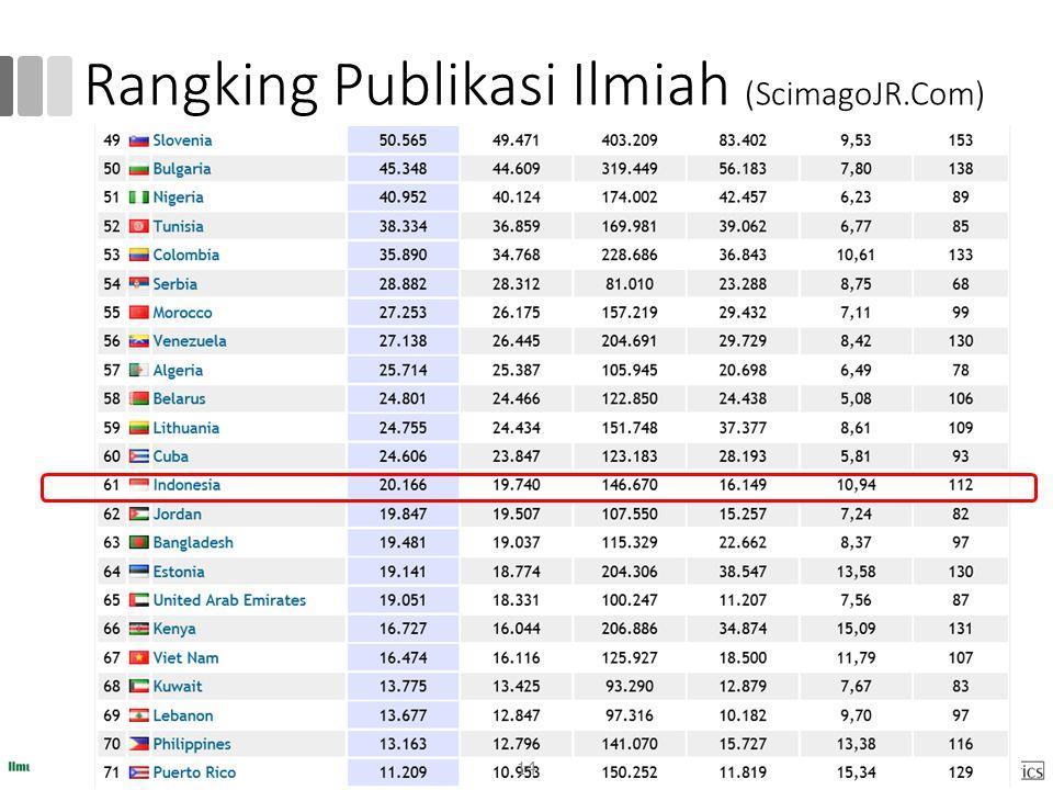 Rangking Publikasi Ilmiah (ScimagoJR.Com) 14