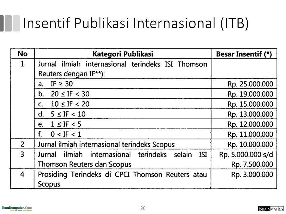Insentif Publikasi Internasional (ITB) 20