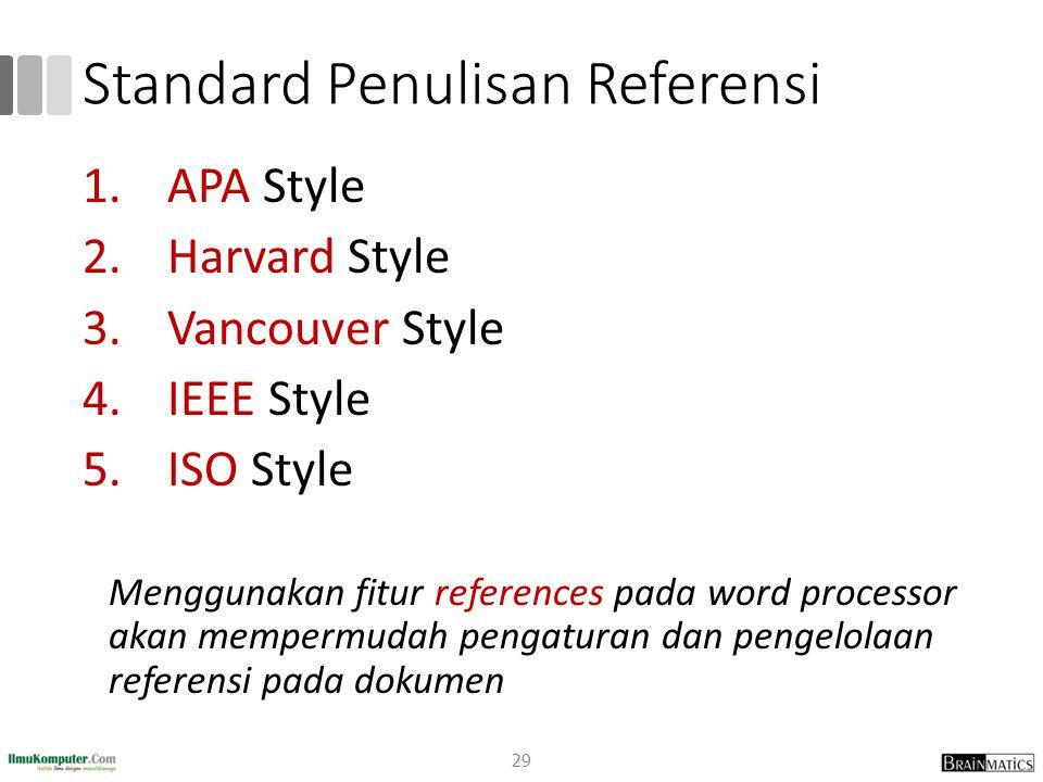 Standard Penulisan Referensi 1.APA Style 2.Harvard Style 3.Vancouver Style 4.IEEE Style 5.ISO Style Menggunakan fitur references pada word processor a