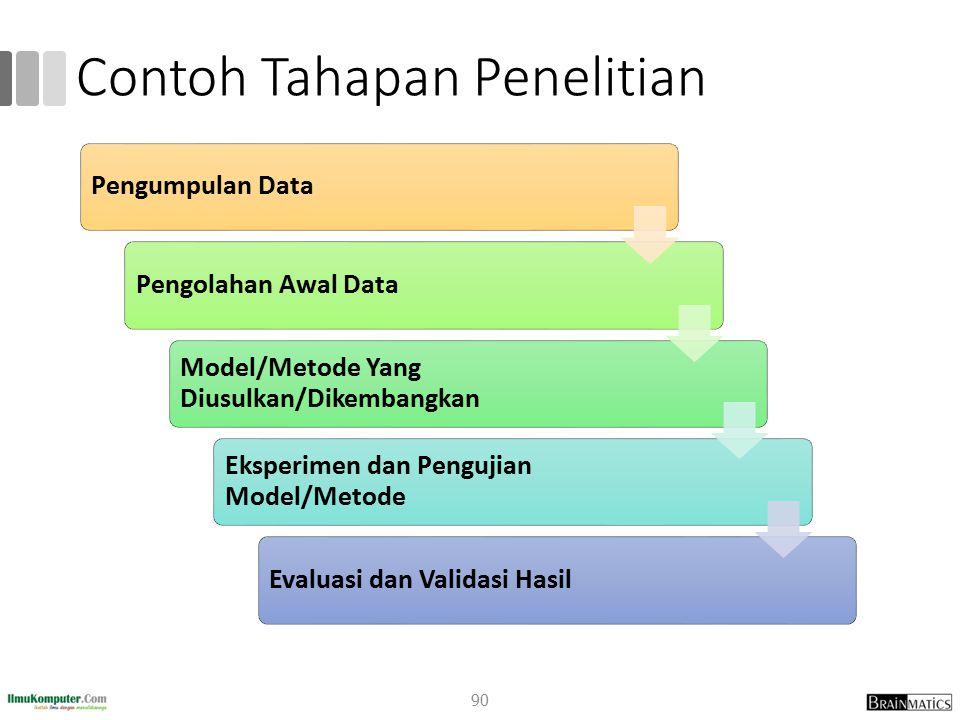 Contoh Tahapan Penelitian Pengumpulan Data Pengolahan Awal Data Model/Metode Yang Diusulkan/Dikembangkan Eksperimen dan Pengujian Model/Metode Evaluas
