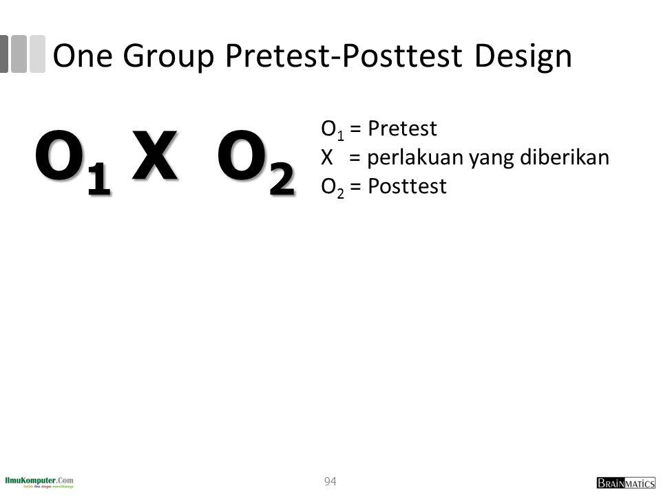 One Group Pretest-Posttest Design O 1 = Pretest X = perlakuan yang diberikan O 2 = Posttest O 1 X O 2 94