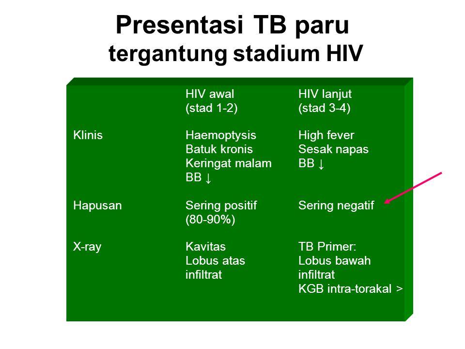 HIV awal (stad 1-2) HIV lanjut (stad 3-4) KlinisHaemoptysis Batuk kronis Keringat malam BB ↓ High fever Sesak napas BB ↓ HapusanSering positif (80-90%