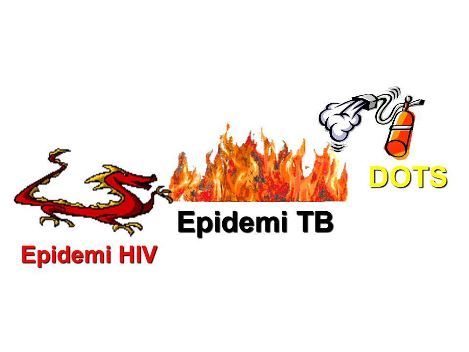 Diagnostik – Pemeriksaan Sputum Pemeriksaan laboratorium Pemeriksaan laboratorium BTA 3 kali BTA 3 kali Kultur Kultur Identifikasi Identifikasi Pemeriksaan BTA satu kali negatif, TB belum dapat disingkirkan Pemeriksaan BTA satu kali negatif, TB belum dapat disingkirkan BTA positif memerlukan pengobatan BTA positif memerlukan pengobatan Kultur darah bisa positif Kultur darah bisa positif 20 sampai 40% koinfeksi HIV-TB 20 sampai 40% koinfeksi HIV-TB