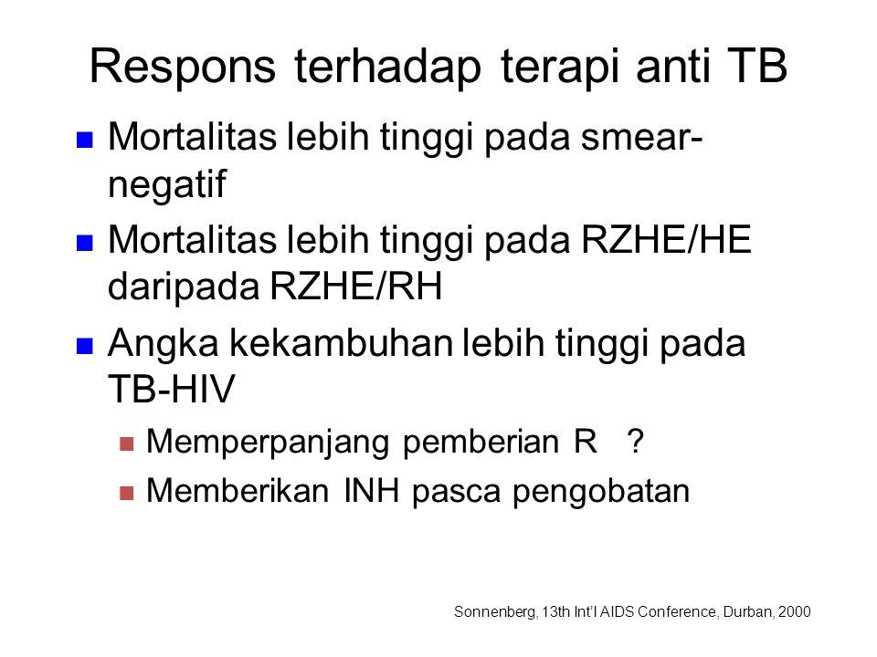 Respons terhadap terapi anti TB Mortalitas lebih tinggi pada smear- negatif Mortalitas lebih tinggi pada RZHE/HE daripada RZHE/RH Angka kekambuhan leb