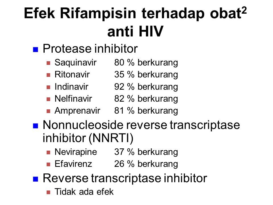 Efek Rifampisin terhadap obat 2 anti HIV Protease inhibitor Saquinavir 80 % berkurang Ritonavir35 % berkurang Indinavir92 % berkurang Nelfinavir82 % b