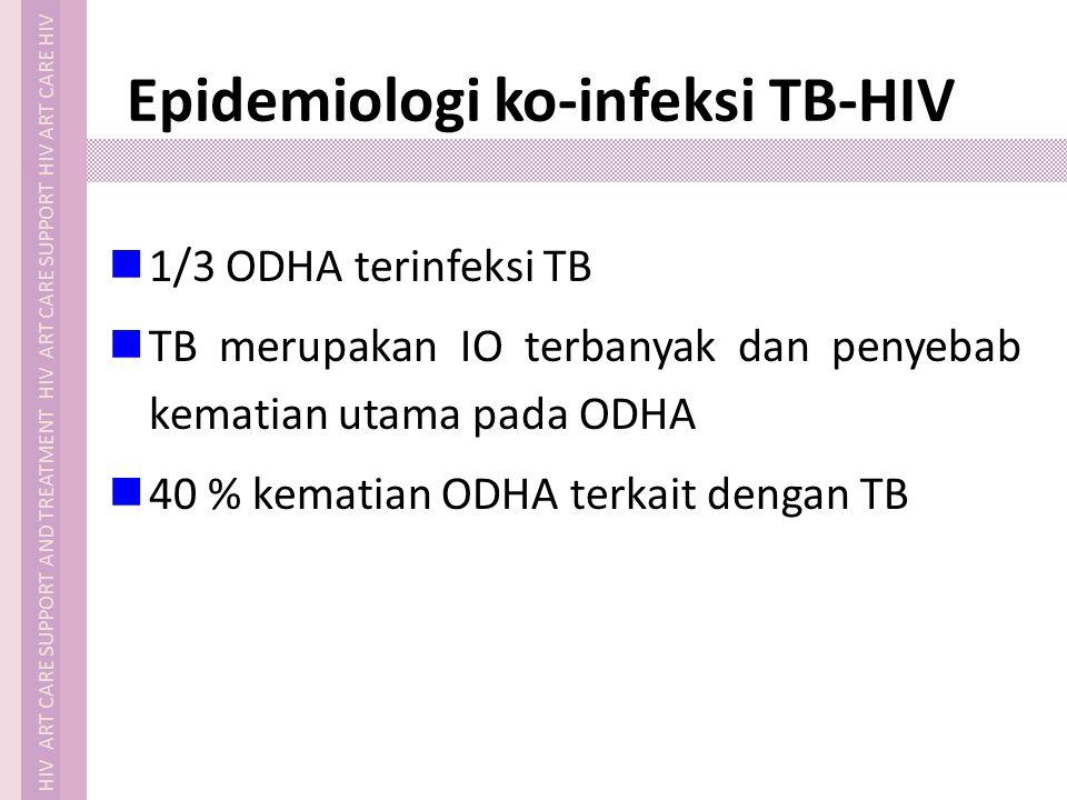HIV ART CARE SUPPORT AND TREATMENT HIV ART CARE SUPPORT HIV ART CARE HIV Infeksi TB vs Penyakit TB (TB aktif) Infeksi TB – organisme ada, tetapi bersifat dormant (tidur), tdk dpt menginfeksi orang lain Penyakit TB – orang tsb sakit dan dapat menularkan penyakitnya ke orang lain 10% orang dgn infeksi TB akan menjadi penyakit TB Setiap orang dgn TB aktif dapat menginfeksi 10-15 orang/ tahun
