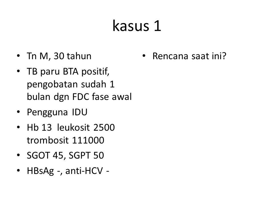 kasus 1 Tn M, 30 tahun TB paru BTA positif, pengobatan sudah 1 bulan dgn FDC fase awal Pengguna IDU Hb 13 leukosit 2500 trombosit 111000 SGOT 45, SGPT