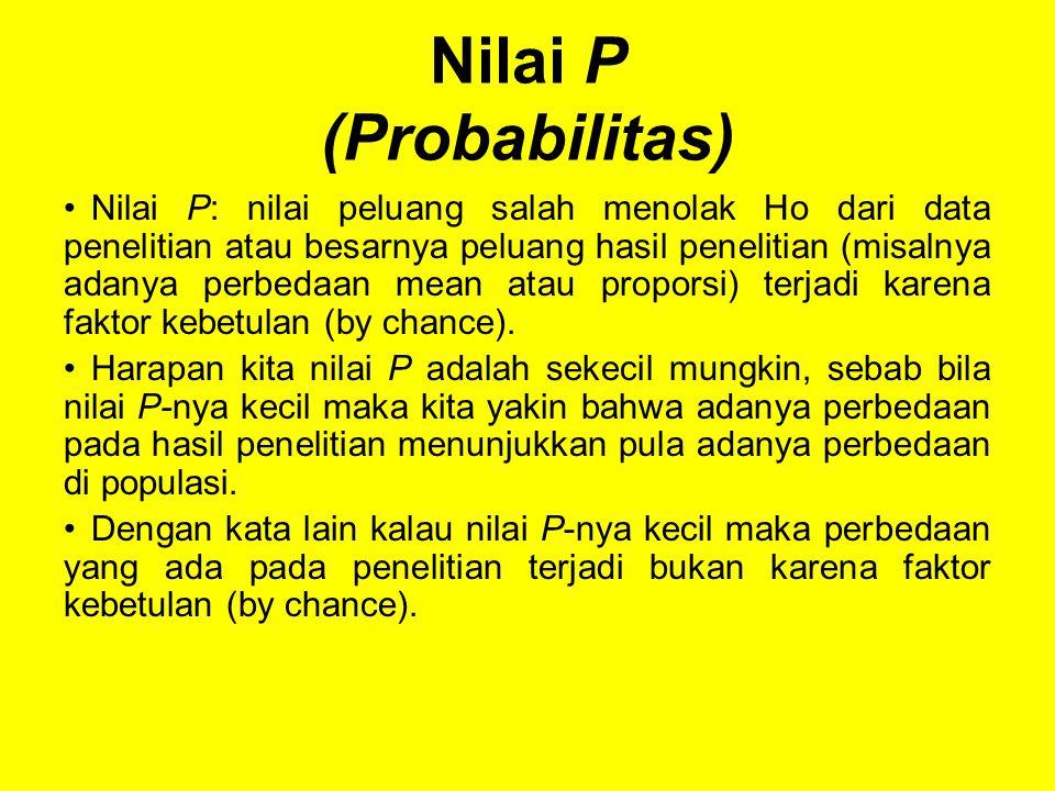 Nilai P (Probabilitas) Nilai P: nilai peluang salah menolak Ho dari data penelitian atau besarnya peluang hasil penelitian (misalnya adanya perbedaan mean atau proporsi) terjadi karena faktor kebetulan (by chance).