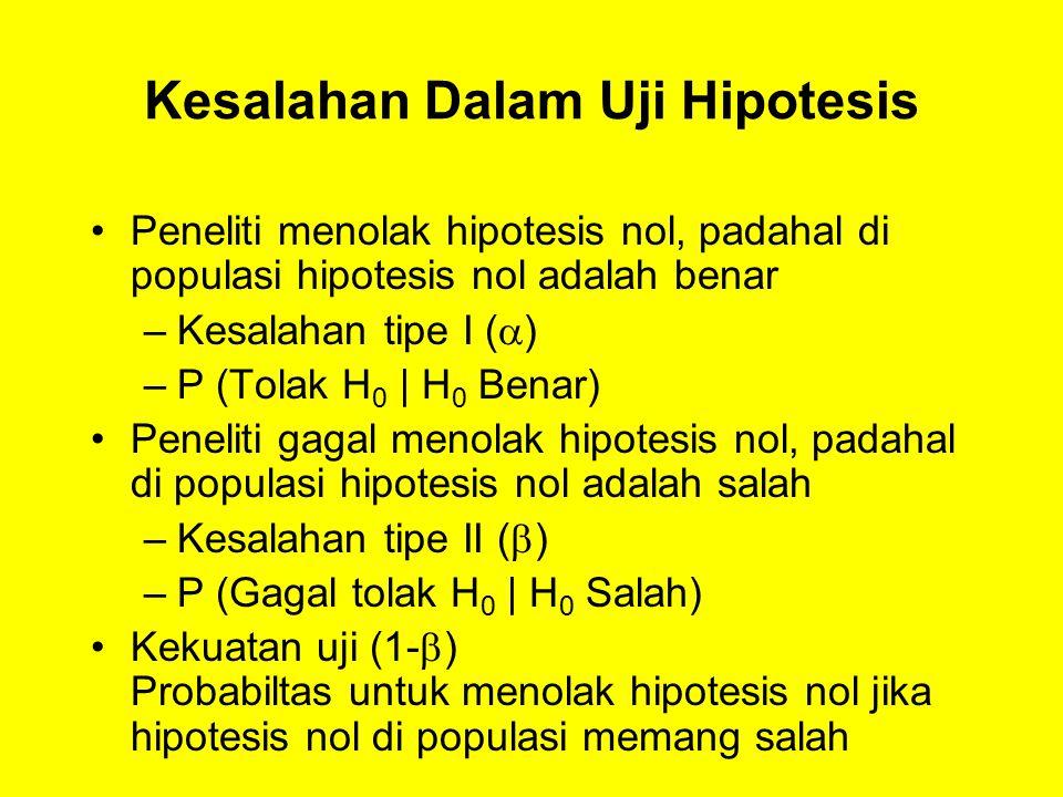 Kesalahan Dalam Uji Hipotesis Peneliti menolak hipotesis nol, padahal di populasi hipotesis nol adalah benar –Kesalahan tipe I (  ) –P (Tolak H 0 | H 0 Benar) Peneliti gagal menolak hipotesis nol, padahal di populasi hipotesis nol adalah salah –Kesalahan tipe II (  ) –P (Gagal tolak H 0 | H 0 Salah) Kekuatan uji (1-  ) Probabiltas untuk menolak hipotesis nol jika hipotesis nol di populasi memang salah