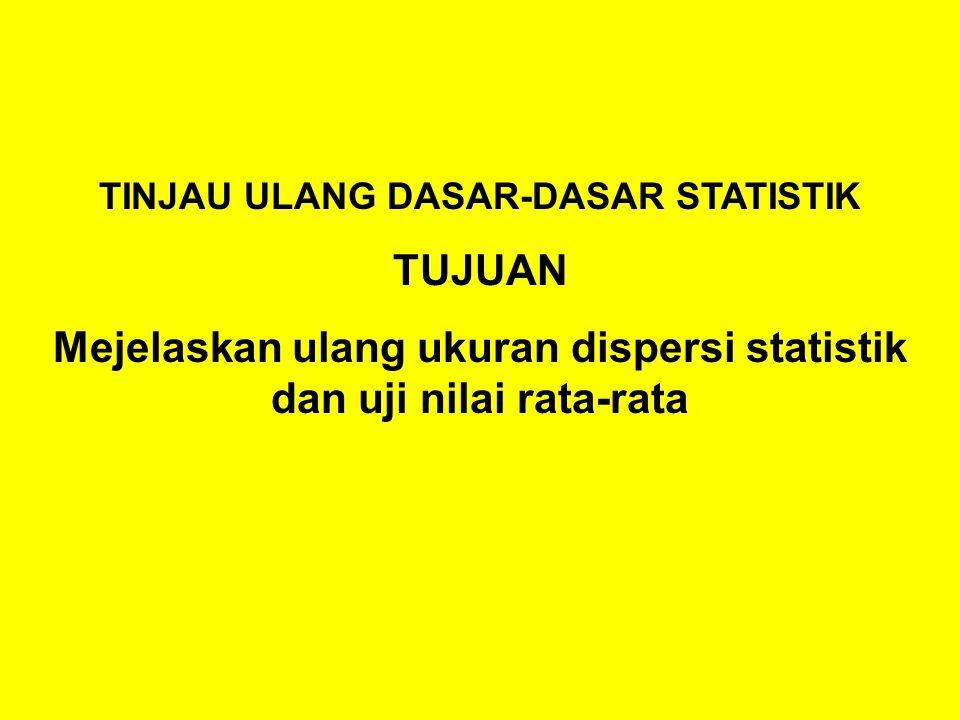TINJAU ULANG DASAR-DASAR STATISTIK TUJUAN Mejelaskan ulang ukuran dispersi statistik dan uji nilai rata-rata
