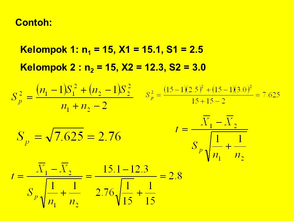 Contoh: Kelompok 1: n 1 = 15, X1 = 15.1, S1 = 2.5 Kelompok 2 : n 2 = 15, X2 = 12.3, S2 = 3.0