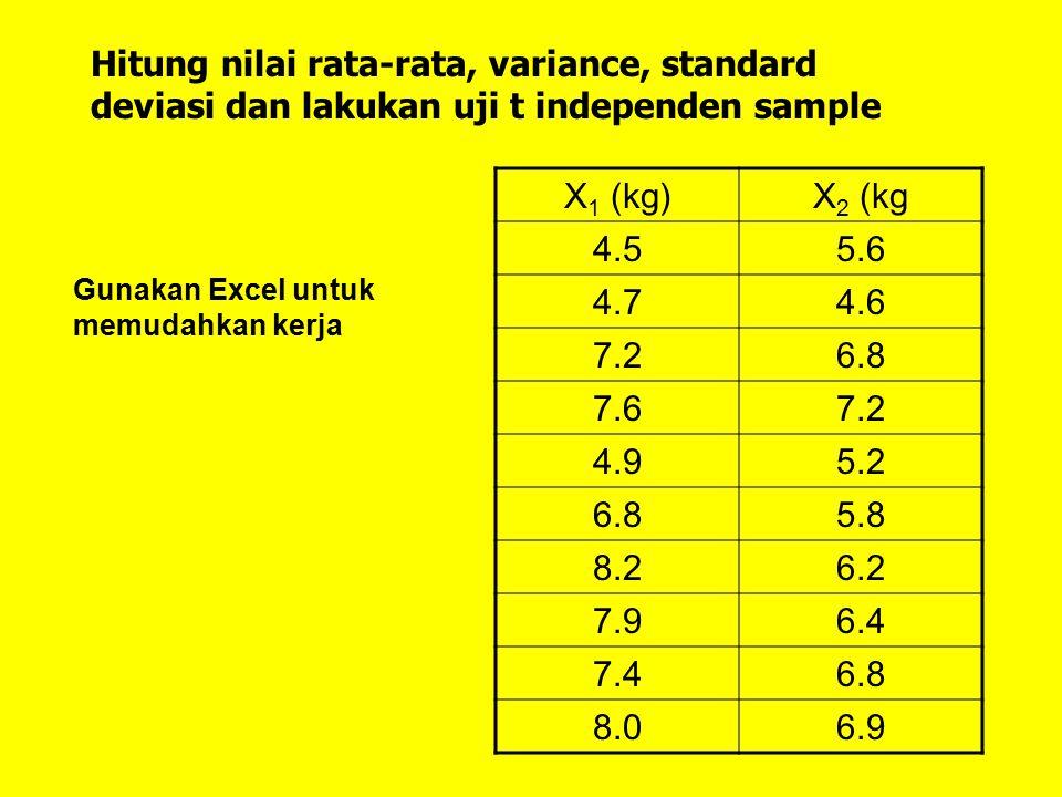 Hitung nilai rata-rata, variance, standard deviasi dan lakukan uji t independen sample X 1 (kg)X 2 (kg 4.55.6 4.74.6 7.26.8 7.67.2 4.95.2 6.85.8 8.26.2 7.96.4 7.46.8 8.06.9 Gunakan Excel untuk memudahkan kerja