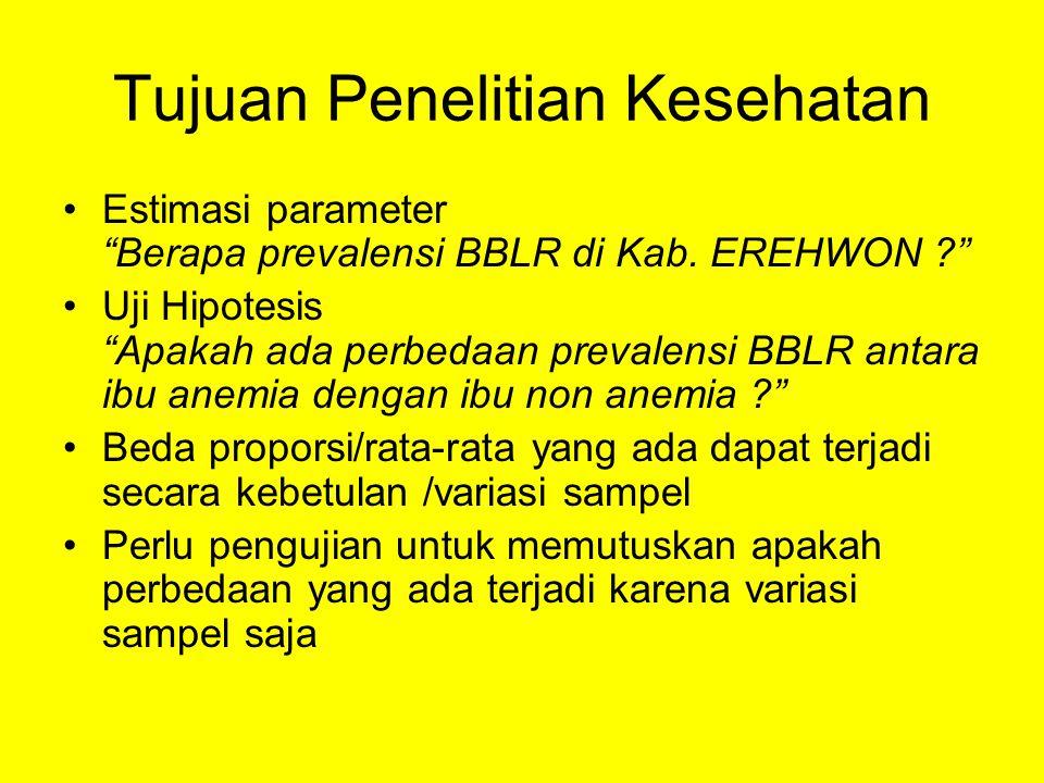 """Tujuan Penelitian Kesehatan Estimasi parameter """"Berapa prevalensi BBLR di Kab. EREHWON ?"""" Uji Hipotesis """"Apakah ada perbedaan prevalensi BBLR antara i"""