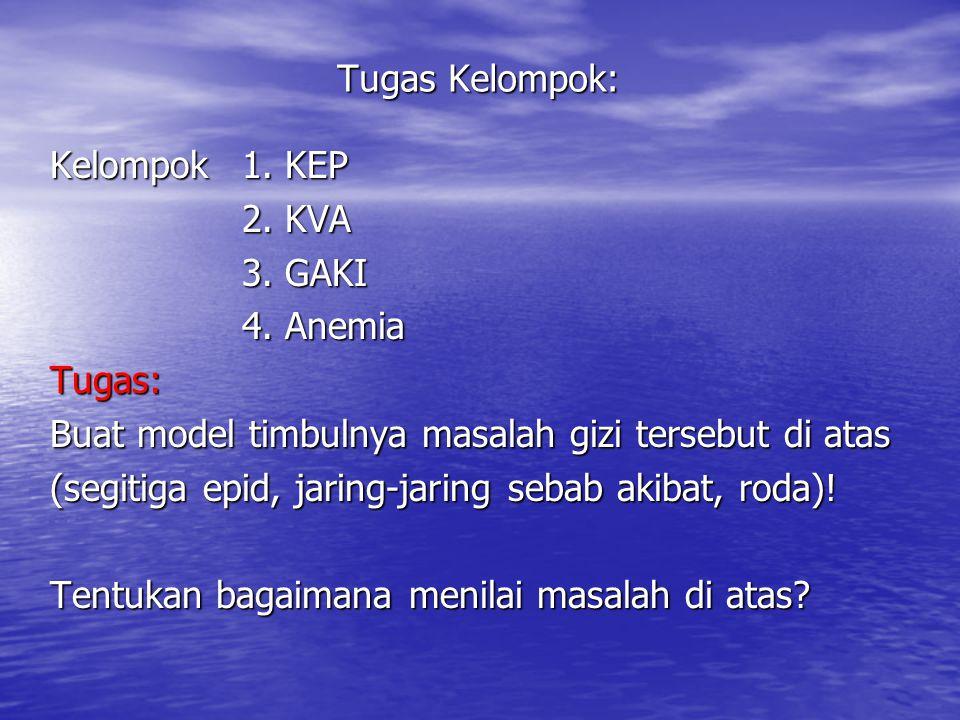 Tugas Kelompok: Kelompok 1. KEP 2. KVA 3. GAKI 4. Anemia Tugas: Buat model timbulnya masalah gizi tersebut di atas (segitiga epid, jaring-jaring sebab
