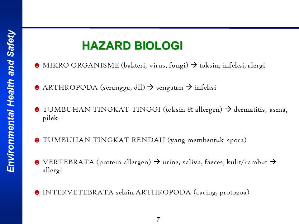 Environmental Health and Safety 7 HAZARD BIOLOGI ☻ MIKRO ORGANISME (bakteri, virus, fungi)  toksin, infeksi, alergi ☻ ARTHROPODA (serangga, dll)  sengatan  infeksi ☻ TUMBUHAN TINGKAT TINGGI (toksin & allergen)  dermatitis, asma, pilek ☻ TUMBUHAN TINGKAT RENDAH (yang membentuk spora) ☻ VERTEBRATA (protein allergen)  urine, saliva, faeces, kulit/rambut  allergi ☻ INTERVETEBRATA selain ARTHROPODA (cacing, protozoa)
