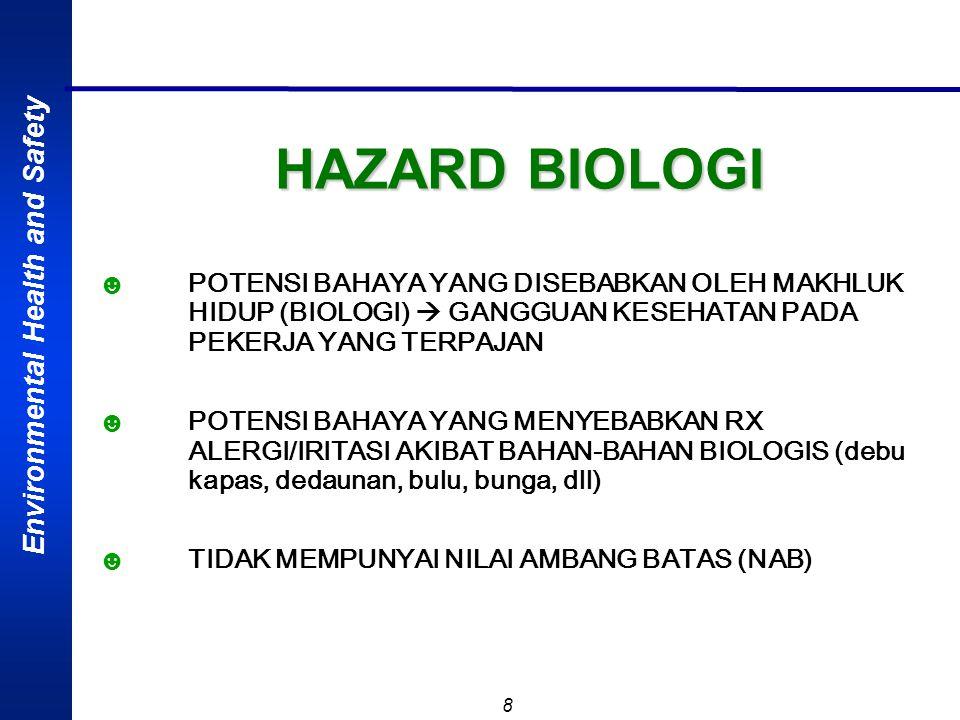 Environmental Health and Safety 8 ☻ POTENSI BAHAYA YANG DISEBABKAN OLEH MAKHLUK HIDUP (BIOLOGI)  GANGGUAN KESEHATAN PADA PEKERJA YANG TERPAJAN ☻ POTENSI BAHAYA YANG MENYEBABKAN RX ALERGI/IRITASI AKIBAT BAHAN-BAHAN BIOLOGIS (debu kapas, dedaunan, bulu, bunga, dll) ☻ TIDAK MEMPUNYAI NILAI AMBANG BATAS (NAB) HAZARD BIOLOGI