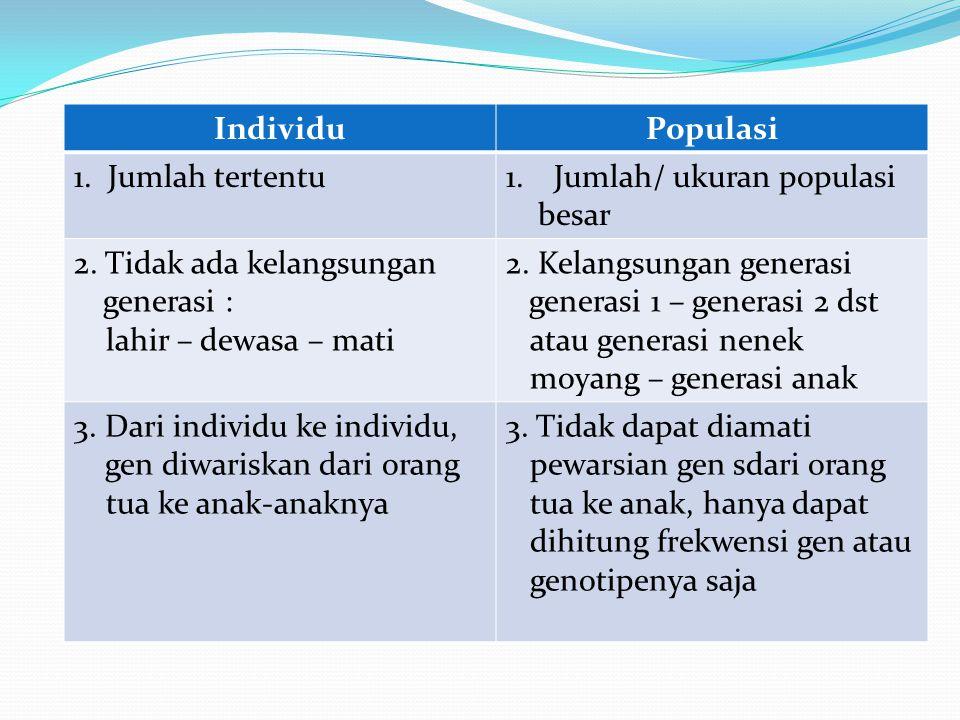IndividuPopulasi 1. Jumlah tertentu1.Jumlah/ ukuran populasi besar 2. Tidak ada kelangsungan generasi : lahir – dewasa – mati 2. Kelangsungan generasi