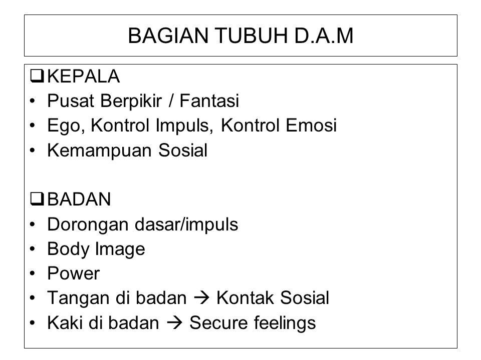 BAGIAN TUBUH D.A.M  KEPALA Pusat Berpikir / Fantasi Ego, Kontrol Impuls, Kontrol Emosi Kemampuan Sosial  BADAN Dorongan dasar/impuls Body Image Powe
