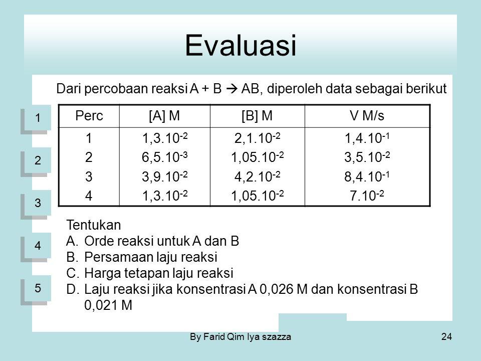Evaluasi Dari percobaan reaksi A + B  AB, diperoleh data sebagai berikut Perc[A] M[B] MV M/s 12341234 1,3.10 -2 6,5.10 -3 3,9.10 -2 1,3.10 -2 2,1.10