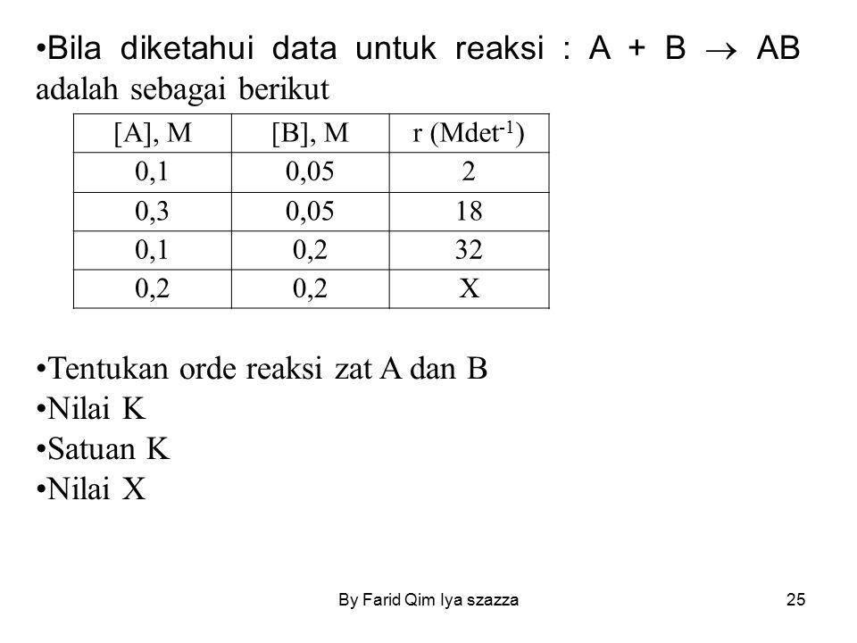 25 [A], M[B], Mr (Mdet -1 ) 0,10,052 0,30,0518 0,10,232 0,2 X Bila diketahui data untuk reaksi : A + B  AB adalah sebagai berikut Tentukan orde reaks