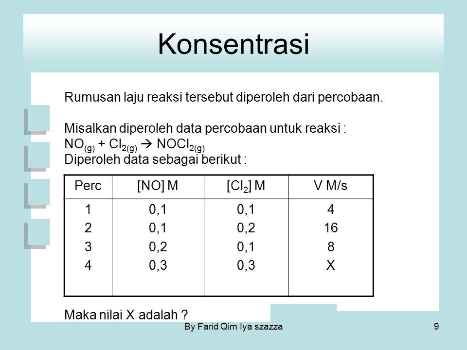 By Farid Qim Iya szazza30 1.Bila dalam wadah bervolum 1 dm 3 dicampurkan masing- masing 3 mol gas-gas NO dan Cl 2 sehingga bereaksi menjadi gas NOCl, dan diketahui bahwa orde reaksi untuk NO adalah dua dan Cl 2 adalah satu, serta tetapan laju reaksi adalah 0,4 M -2 det -1, maka setelah (saat) 30% gas NO bereaksi akan memiliki laju reaksi sebesar....