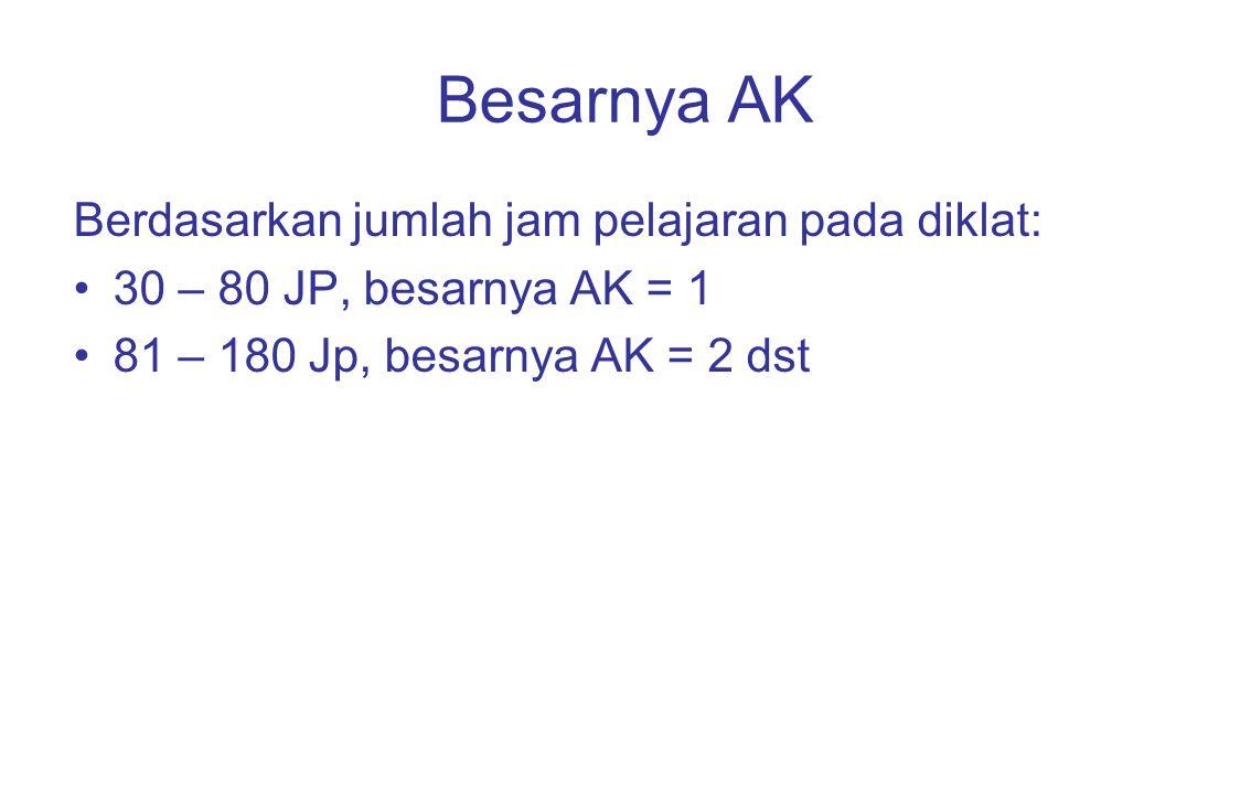 Besarnya AK Berdasarkan jumlah jam pelajaran pada diklat: 30 – 80 JP, besarnya AK = 1 81 – 180 Jp, besarnya AK = 2 dst