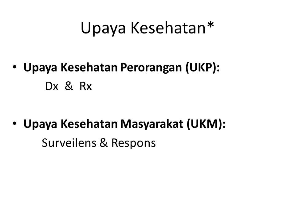 Upaya Kesehatan* Upaya Kesehatan Perorangan (UKP): Dx & Rx Upaya Kesehatan Masyarakat (UKM): Surveilens & Respons