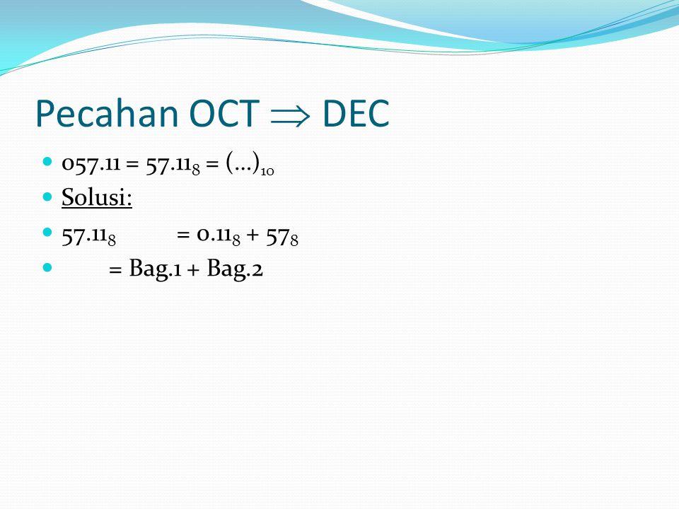 Pecahan OCT  DEC 057.11 = 57.11 8 = (…) 10 Solusi: 57.11 8 = 0.11 8 + 57 8 = Bag.1 + Bag.2