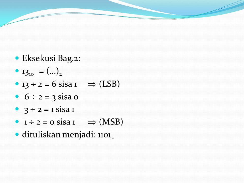 Eksekusi Bag.2: 13 10 = (…) 2 13  2 = 6 sisa 1  (LSB) 6  2 = 3 sisa 0 3  2 = 1 sisa 1 1  2 = 0 sisa 1  (MSB) dituliskan menjadi: 1101 2