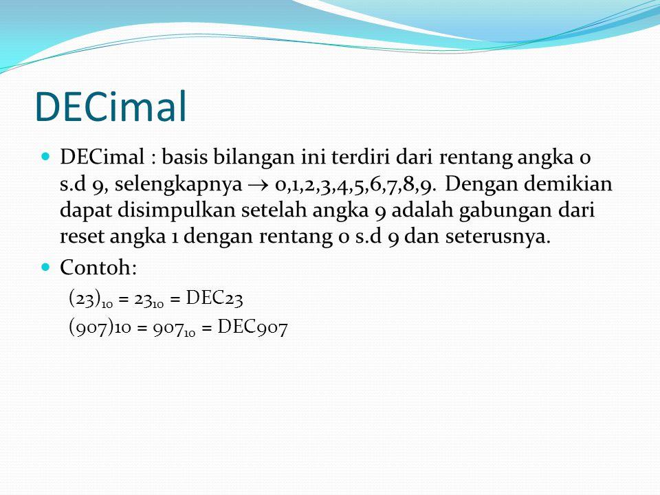 DECimal DECimal : basis bilangan ini terdiri dari rentang angka 0 s.d 9, selengkapnya  0,1,2,3,4,5,6,7,8,9.