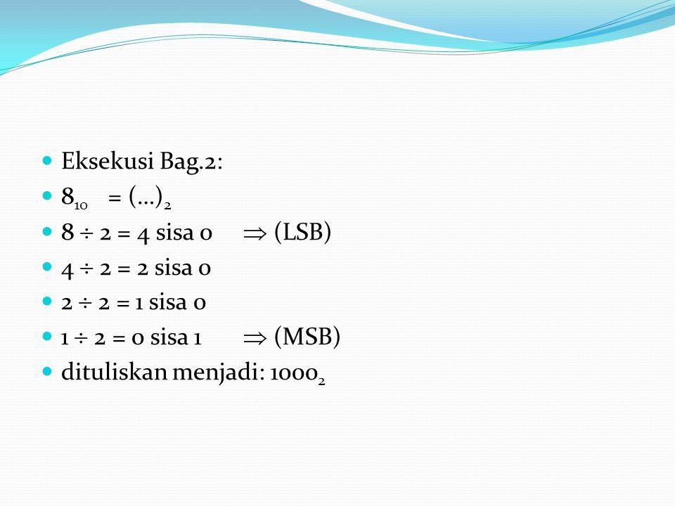 Eksekusi Bag.2: 8 10 = (…) 2 8  2 = 4 sisa 0  (LSB) 4  2 = 2 sisa 0 2  2 = 1 sisa 0 1  2 = 0 sisa 1  (MSB) dituliskan menjadi: 1000 2