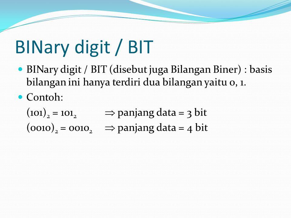 DEC - OCT Desimal ke Basis Bilangan 8 (DEC  OCT) Contoh: Tentukan DEC2121 dalam Oktal.