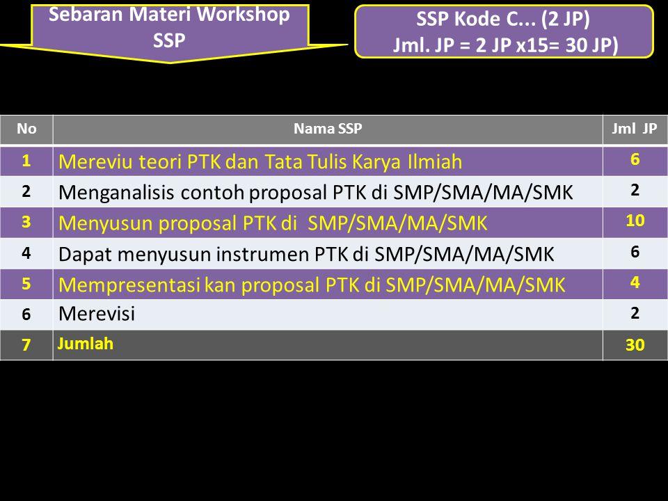Sebaran Materi Workshop SSP SSP Kode C... (2 JP) Jml. JP = 2 JP x15= 30 JP) NoNama SSPJml JP 1 Mereviu teori PTK dan Tata Tulis Karya Ilmiah 6 2 Menga
