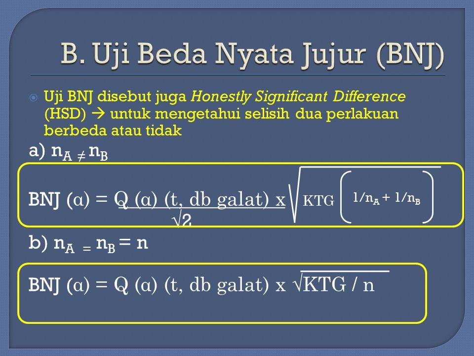  Uji BNJ disebut juga Honestly Significant Difference (HSD)  untuk mengetahui selisih dua perlakuan berbeda atau tidak a) n A ≠ n B BNJ ( α) = Q (α)