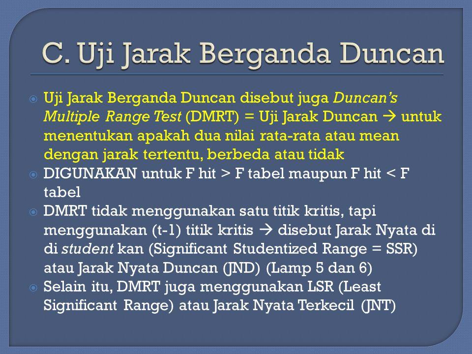  Uji Jarak Berganda Duncan disebut juga Duncan's Multiple Range Test (DMRT) = Uji Jarak Duncan  untuk menentukan apakah dua nilai rata-rata atau mea