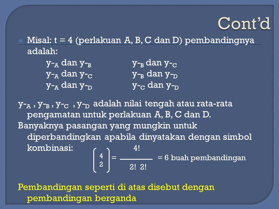  Misal: t = 4 (perlakuan A, B, C dan D) pembandingnya adalah: y- A dan y- B y- B dan y- C y- A dan y- C y- B dan y- D y- A dan y- D y- C dan y- D y-