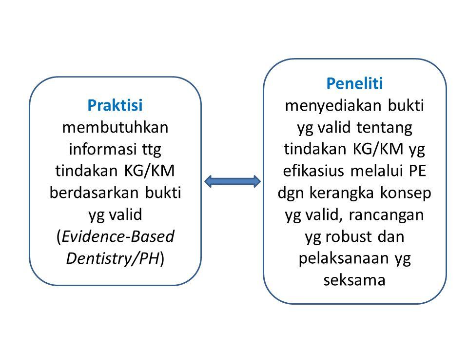 Praktisi membutuhkan informasi ttg tindakan KG/KM berdasarkan bukti yg valid (Evidence-Based Dentistry/PH) Peneliti menyediakan bukti yg valid tentang