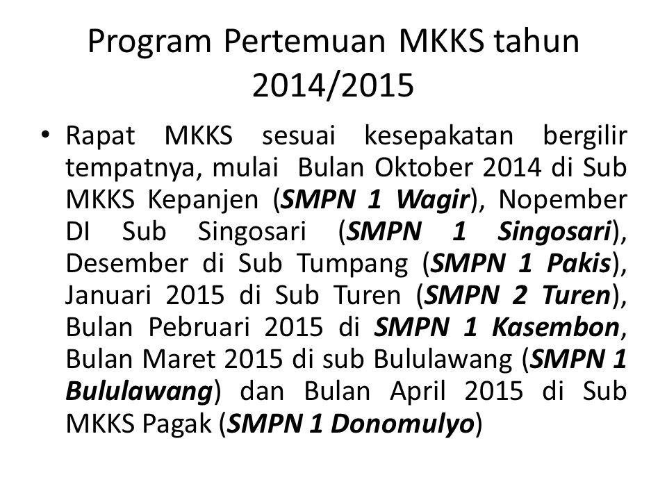 Program Pertemuan MKKS tahun 2014/2015 Rapat MKKS sesuai kesepakatan bergilir tempatnya, mulai Bulan Oktober 2014 di Sub MKKS Kepanjen (SMPN 1 Wagir),